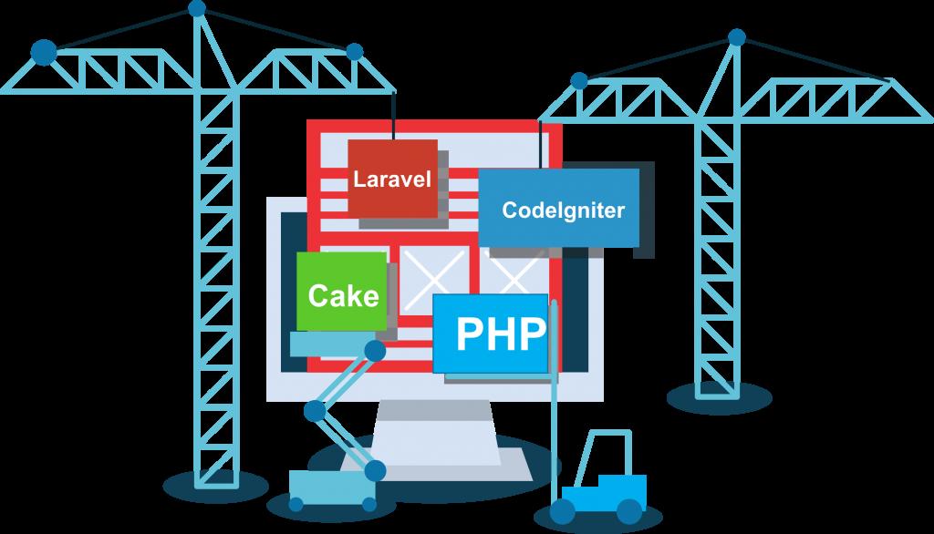 PHP development comapny in gurgaon