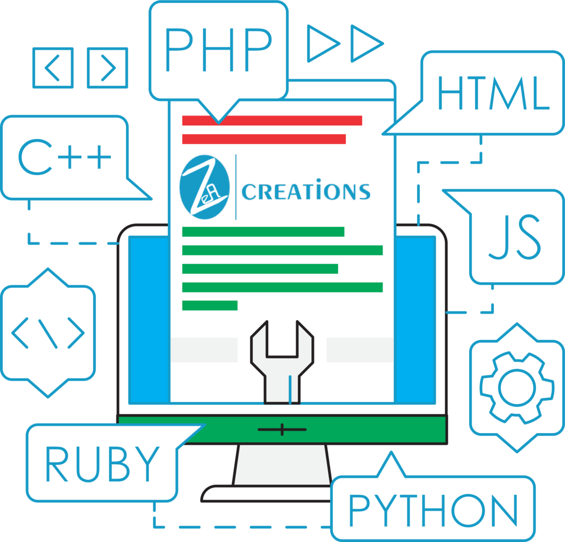 Dynamic Website Designing services Gurgaon