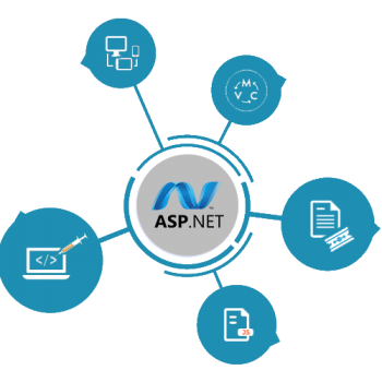 asp.net development in gurgaon